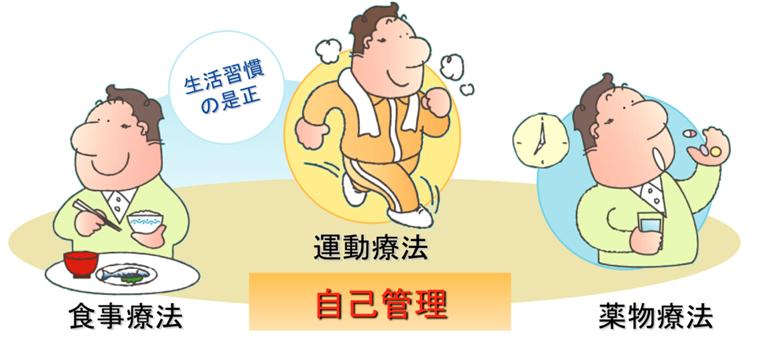 血圧 下げる に は 血圧を下げる方法で即効性があるのは?